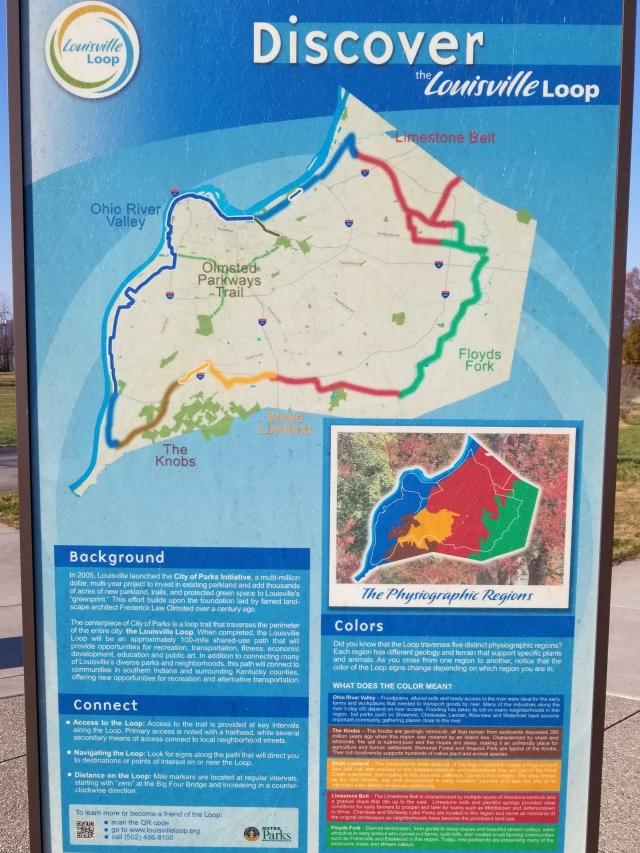 louisville loop regions